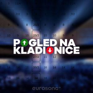 """Vizual za projekt """"Pogled na kladionice"""" u kojem se analiziraju kladionice prije Eurosonga"""