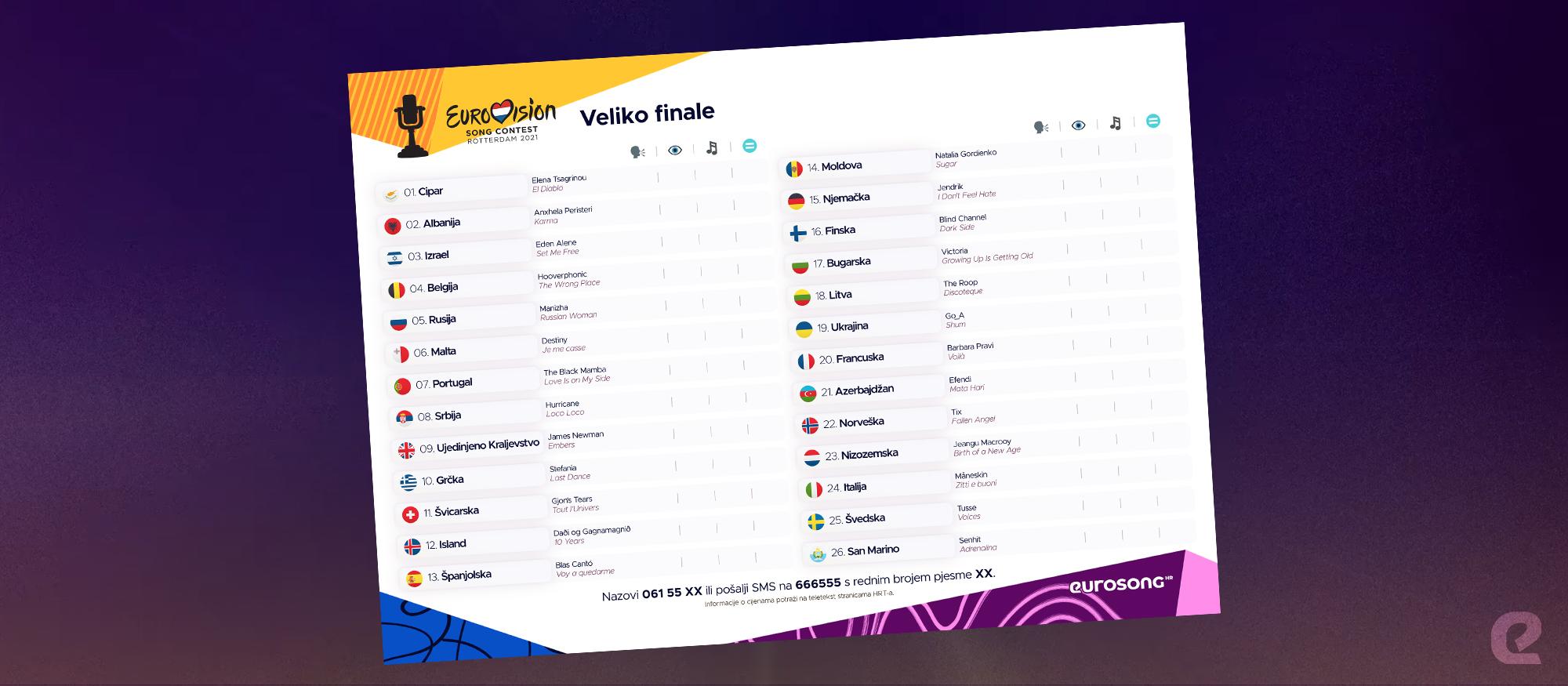Glasački listić finala Eurosonga 2021.